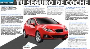 Seguros para coches, recomendables y obligatorios